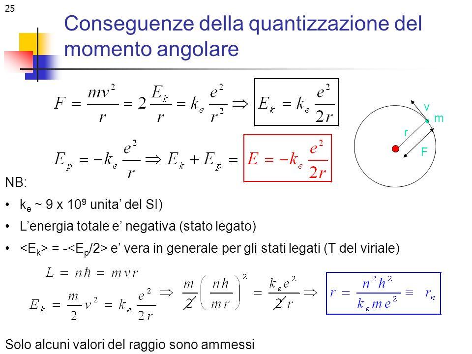 Conseguenze della quantizzazione del momento angolare