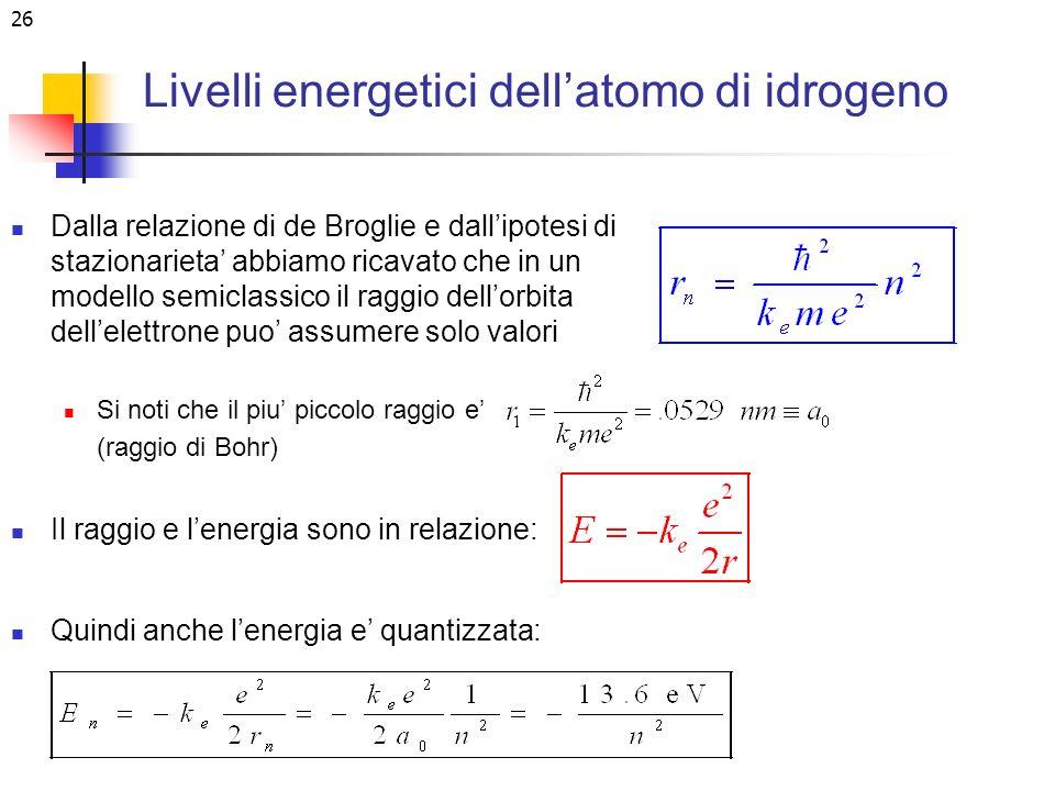 Livelli energetici dell'atomo di idrogeno
