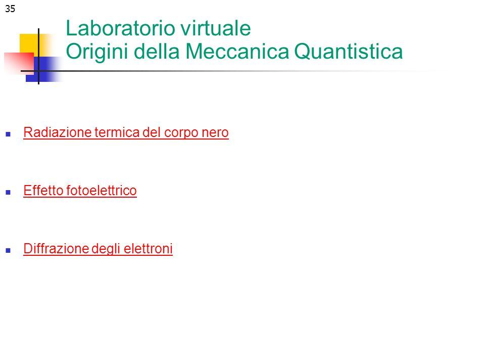 Laboratorio virtuale Origini della Meccanica Quantistica