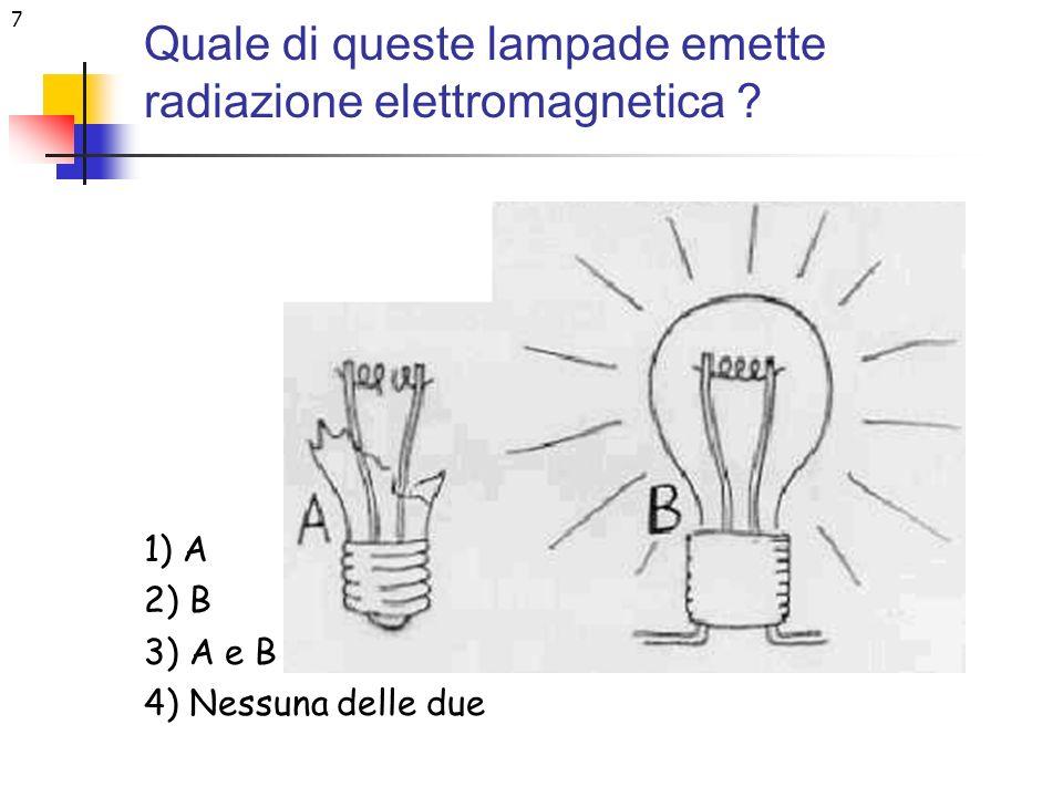 Quale di queste lampade emette radiazione elettromagnetica
