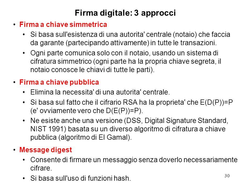 Firma digitale: 3 approcci