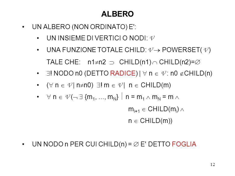 ALBERO UN ALBERO (NON ORDINATO) E : UN INSIEME DI VERTICI O NODI: V