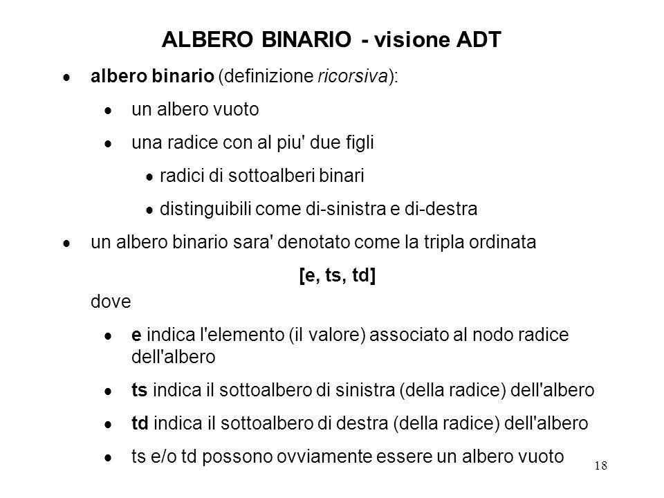 ALBERO BINARIO - visione ADT