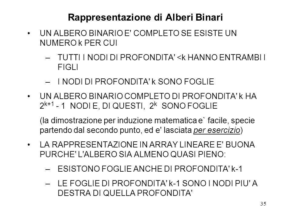 Rappresentazione di Alberi Binari