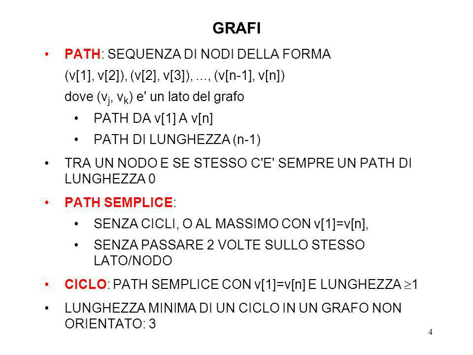 GRAFI PATH: SEQUENZA DI NODI DELLA FORMA