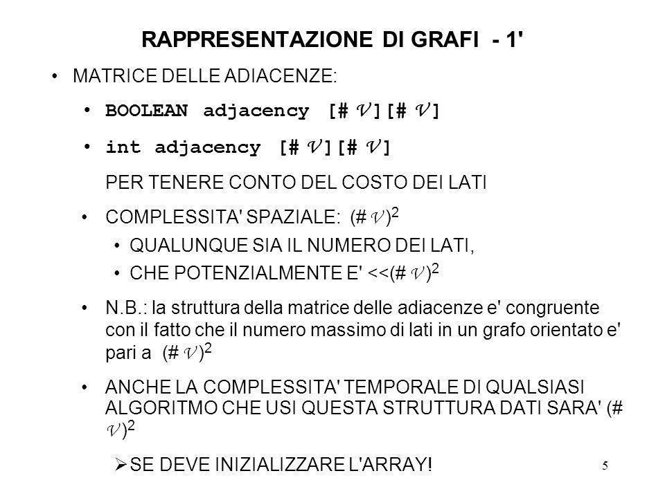 RAPPRESENTAZIONE DI GRAFI - 1