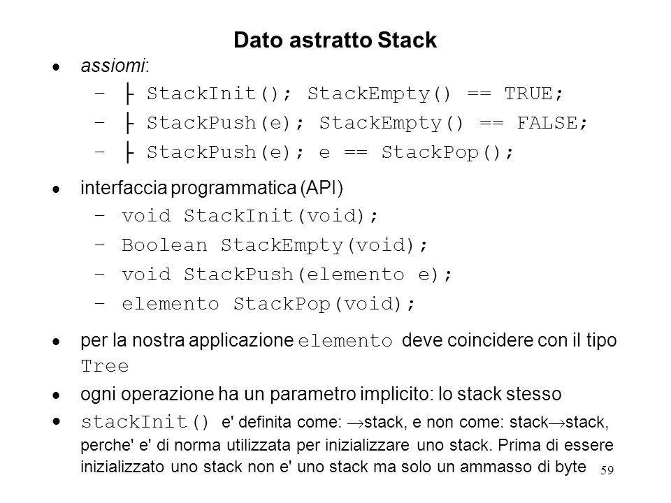 Dato astratto Stack ├ StackInit(); StackEmpty() == TRUE;