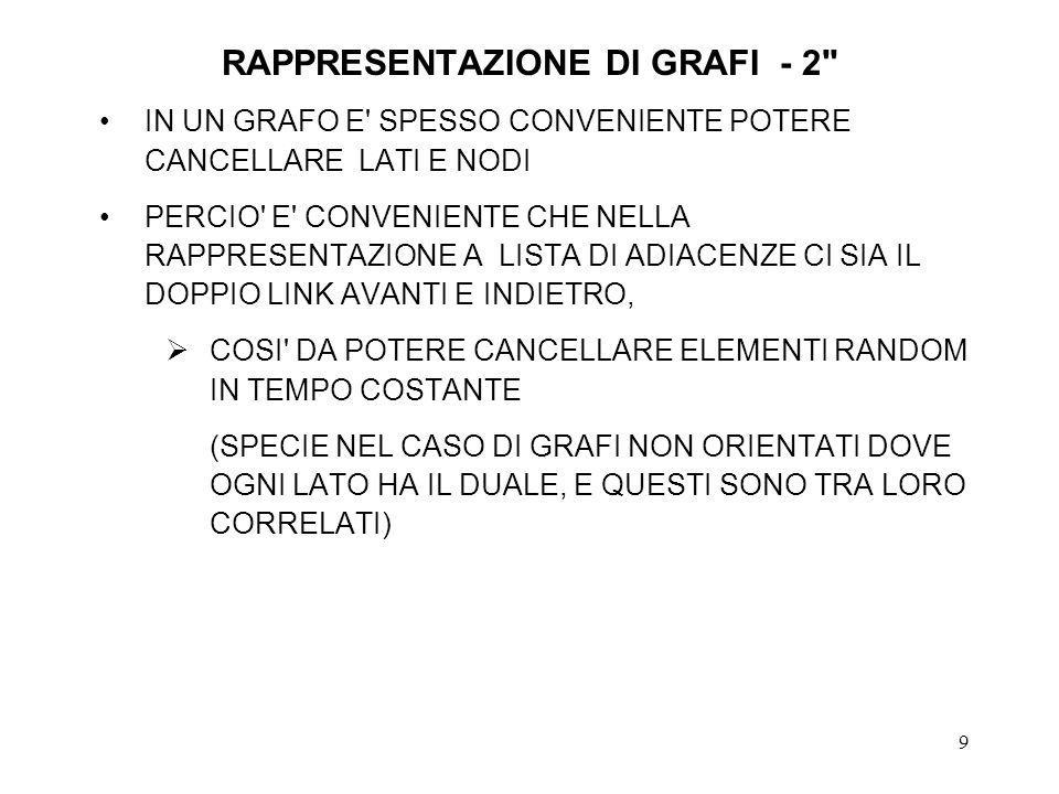 RAPPRESENTAZIONE DI GRAFI - 2