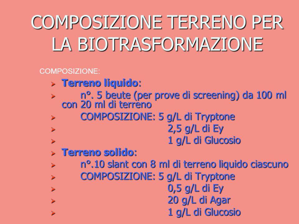 COMPOSIZIONE TERRENO PER LA BIOTRASFORMAZIONE
