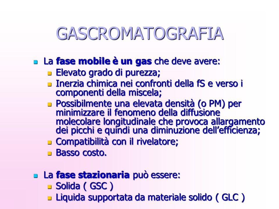 GASCROMATOGRAFIA La fase mobile è un gas che deve avere: