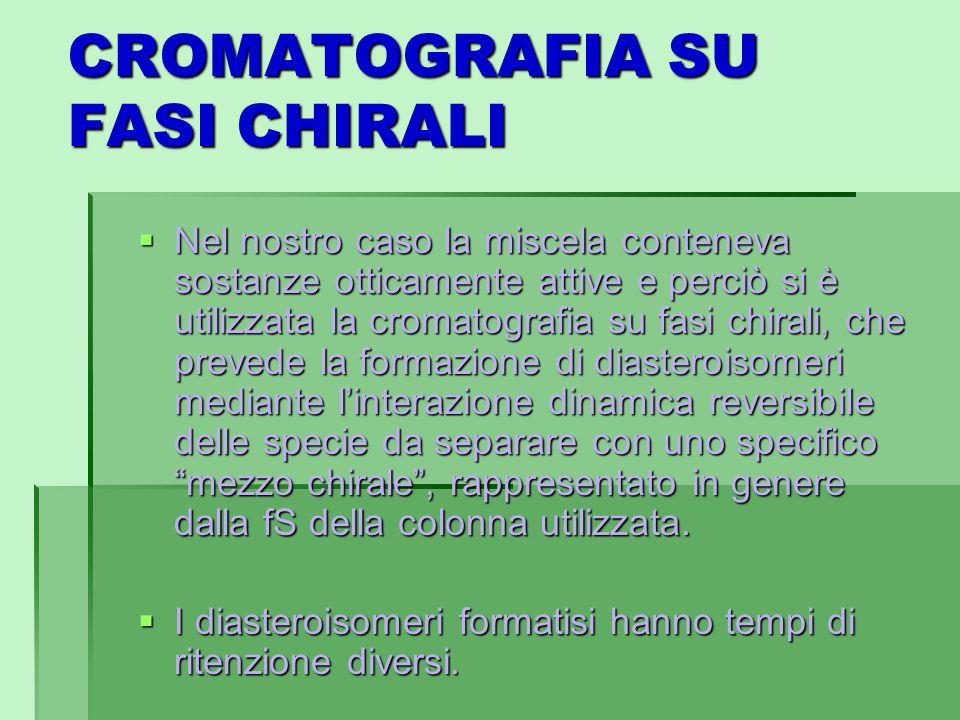 CROMATOGRAFIA SU FASI CHIRALI