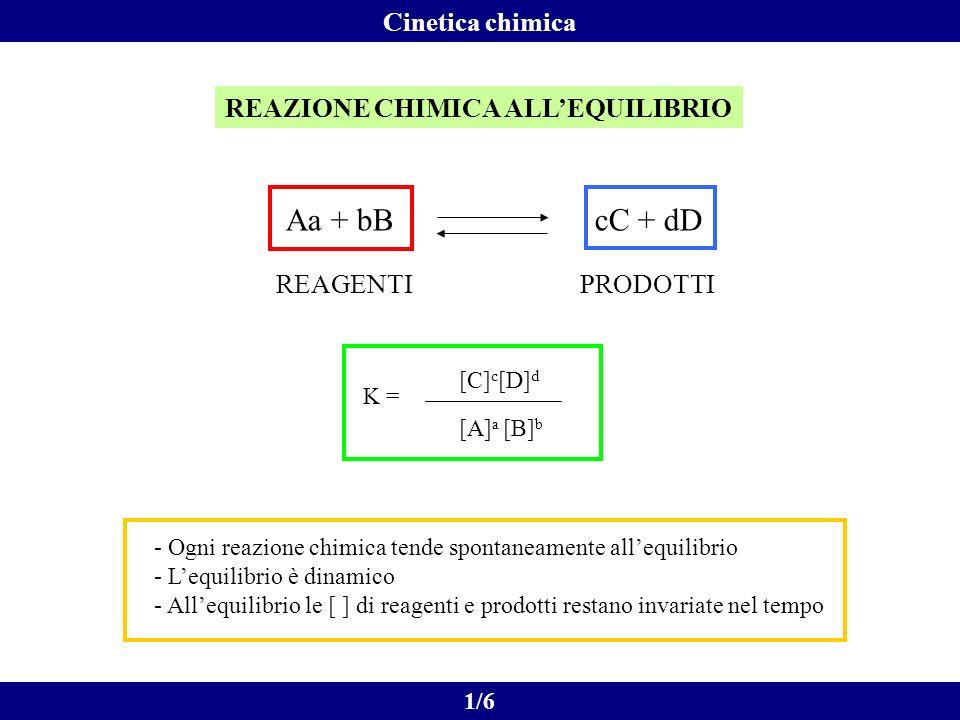 Aa + bB cC + dD Cinetica chimica REAZIONE CHIMICA ALL'EQUILIBRIO
