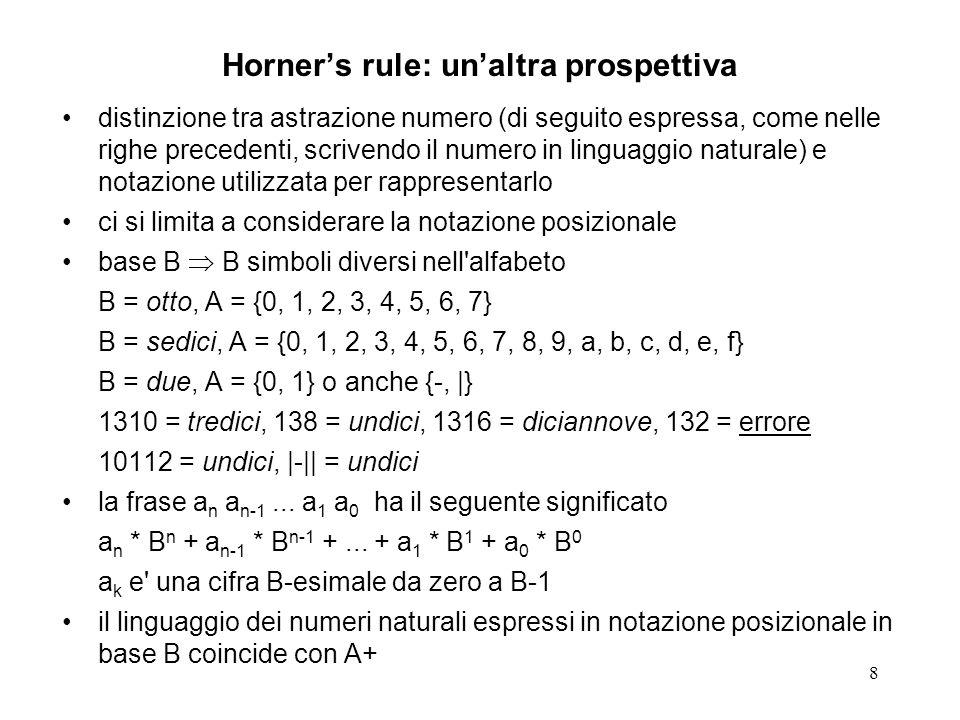 Horner's rule: un'altra prospettiva