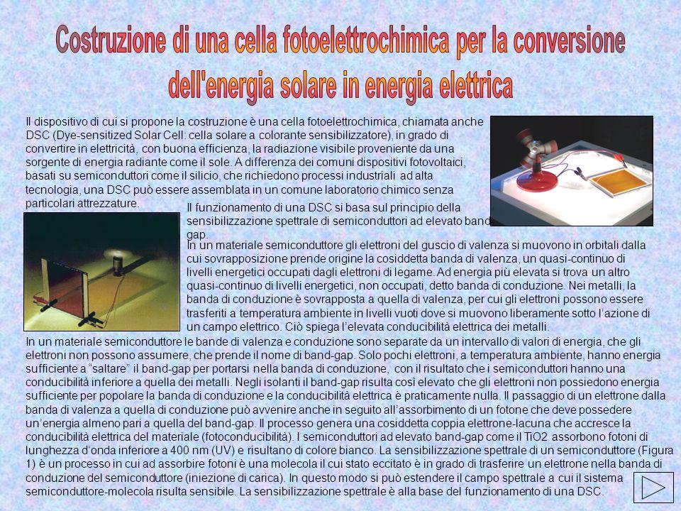 Costruzione di una cella fotoelettrochimica per la conversione