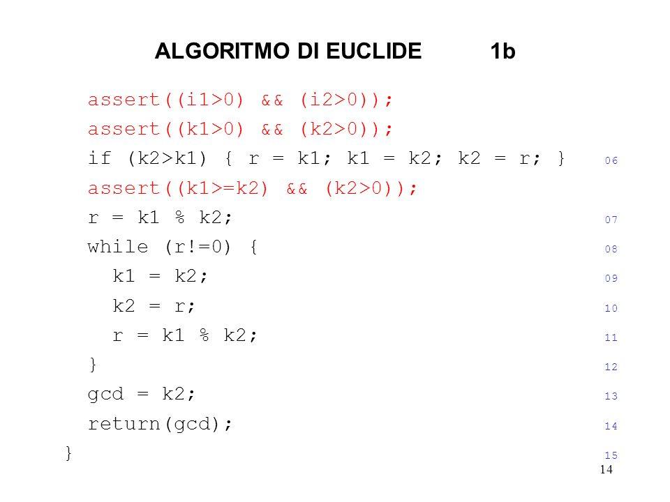 ALGORITMO DI EUCLIDE 1b assert((i1>0) && (i2>0));