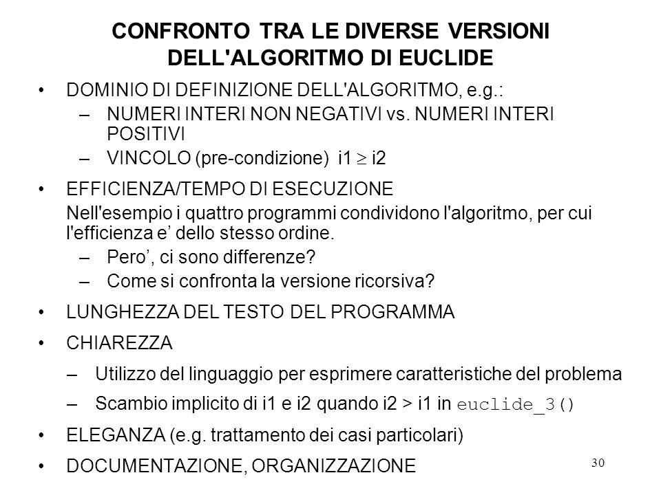 CONFRONTO TRA LE DIVERSE VERSIONI DELL ALGORITMO DI EUCLIDE