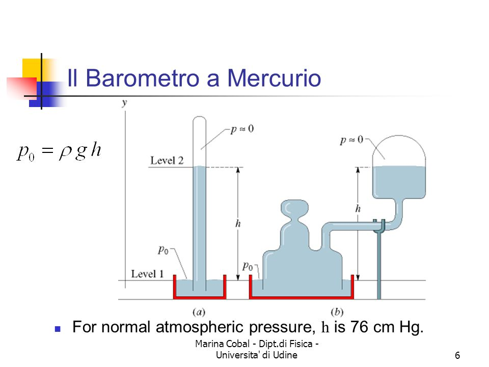 Il Barometro a Mercurio
