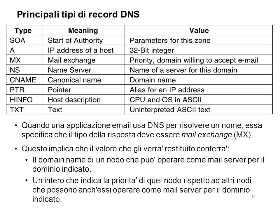 Principali tipi di record DNS
