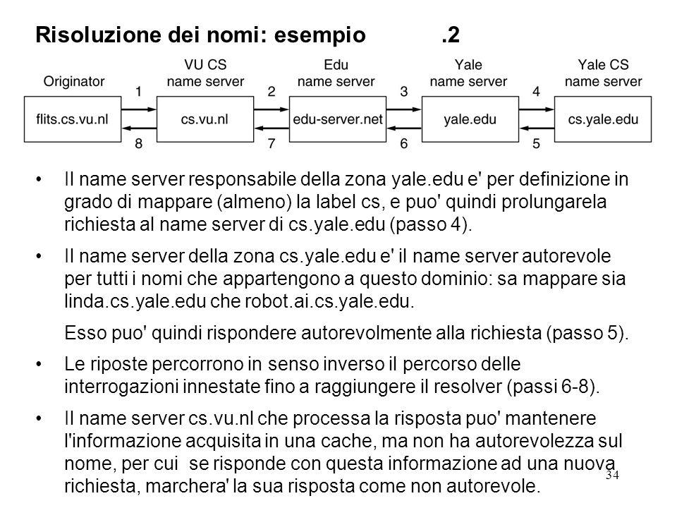 Risoluzione dei nomi: esempio .2