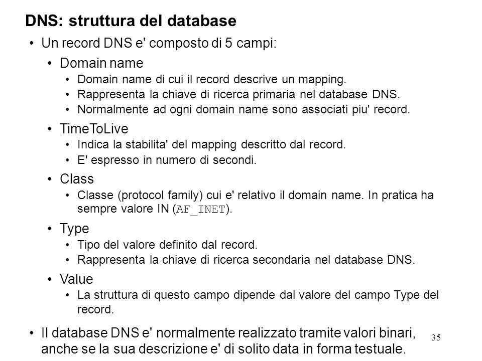 DNS: struttura del database