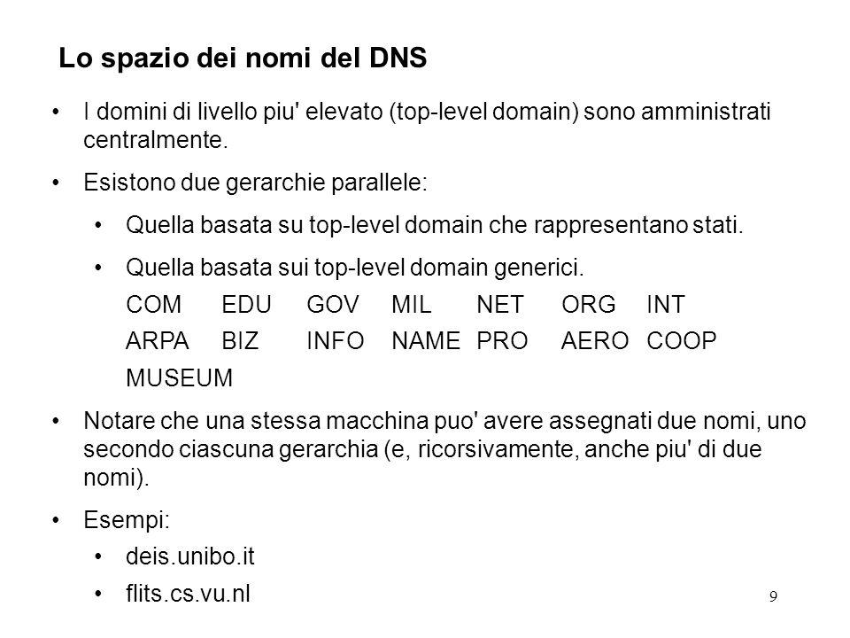 Lo spazio dei nomi del DNS