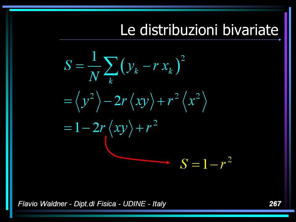Le variate Si definisce Valore atteso Speranza matematica Valore medio