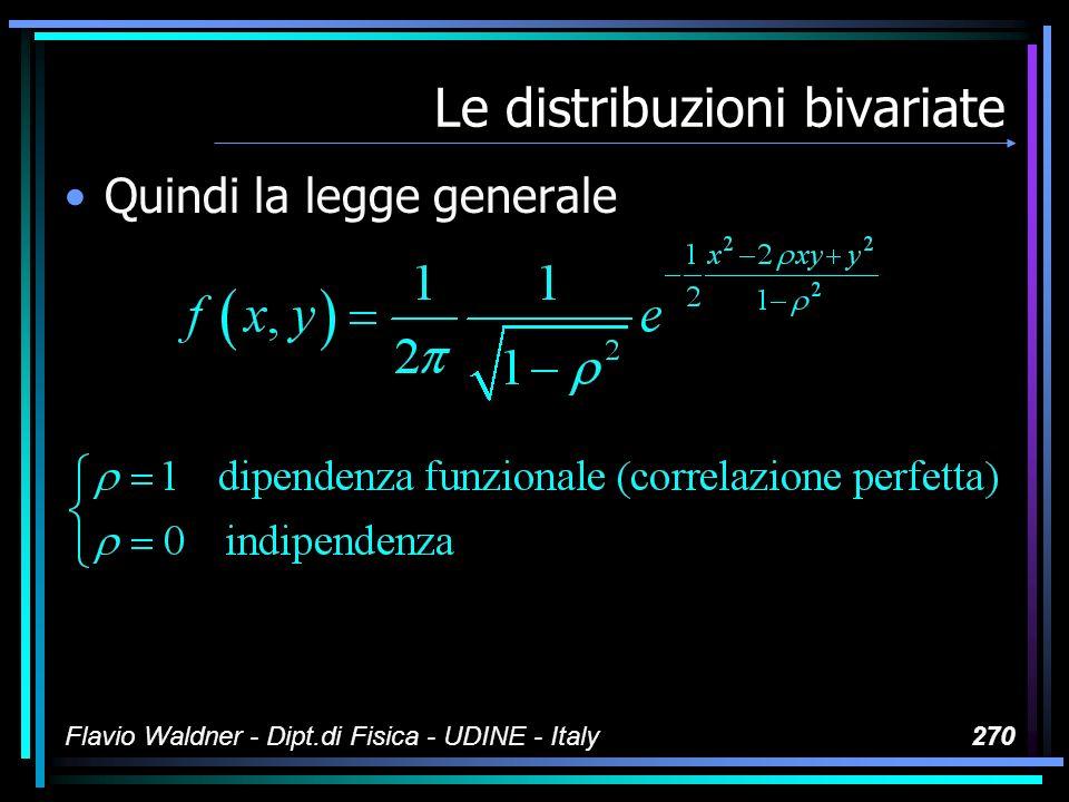 Le variate Ed ecco una rappresentazione grafica Distribuzione Spettro