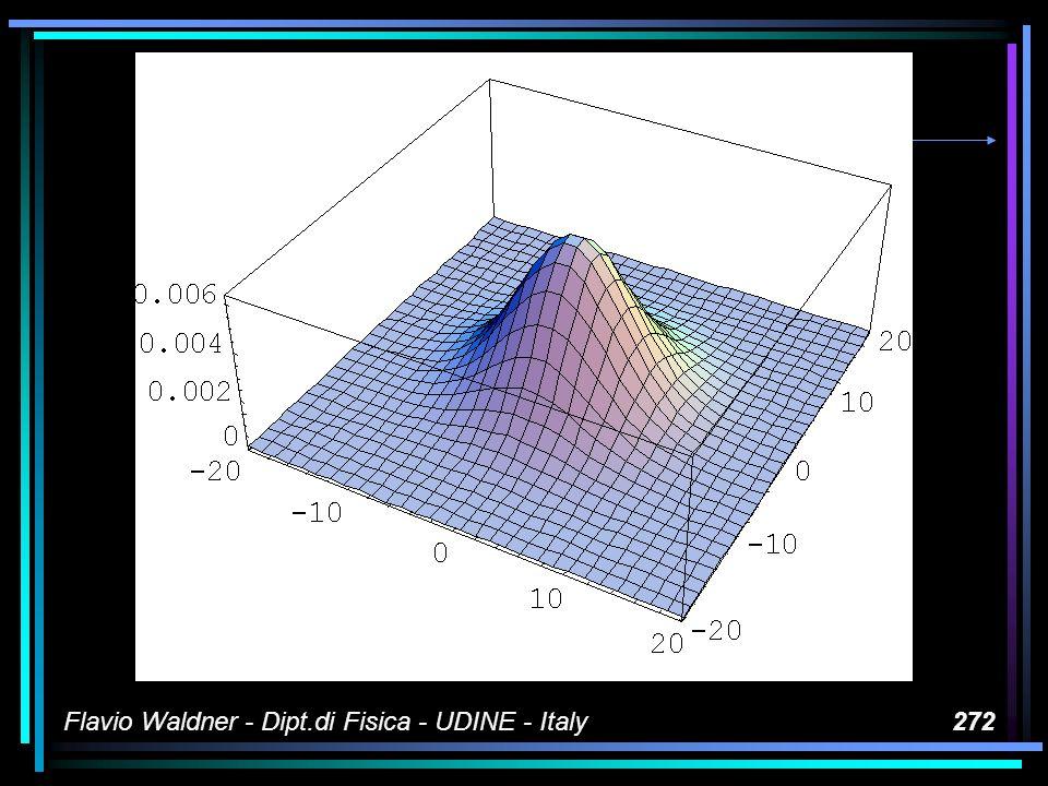 Le variate Se si conoscono solo valori proporzionali alle probabilità occorrerà normalizzarli.