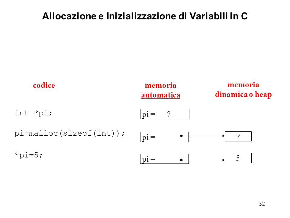 Allocazione e Inizializzazione di Variabili in C