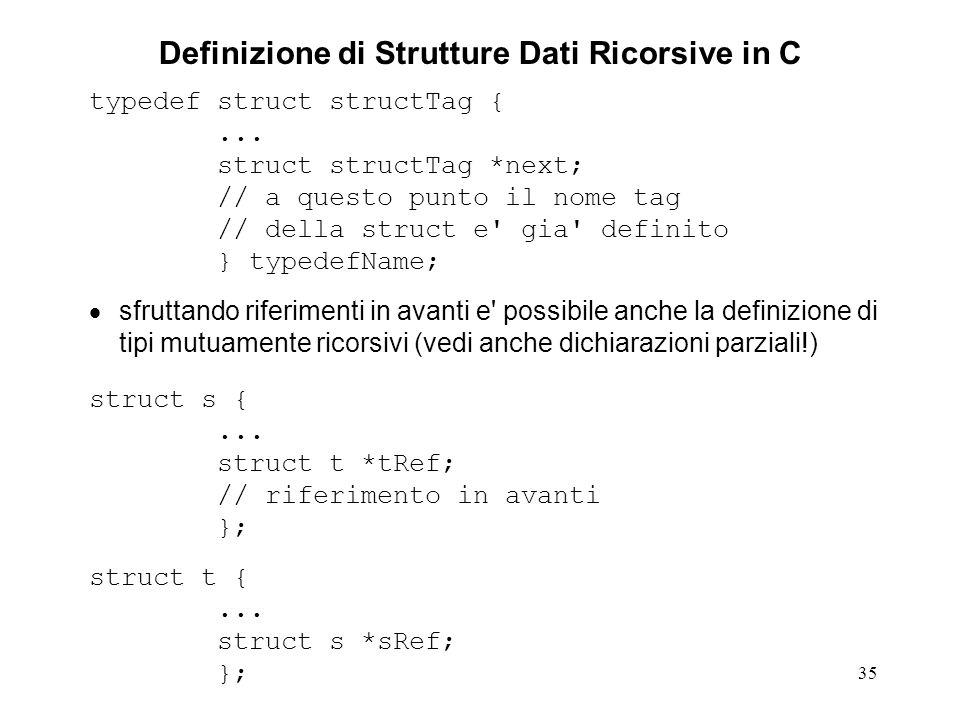 Definizione di Strutture Dati Ricorsive in C