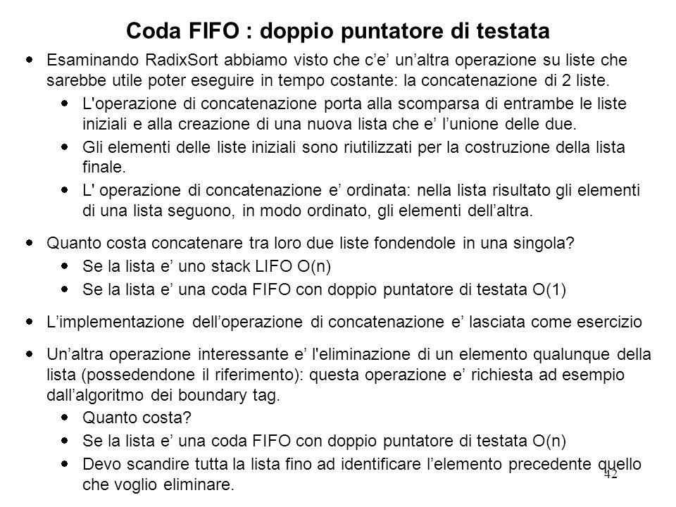 Coda FIFO : doppio puntatore di testata