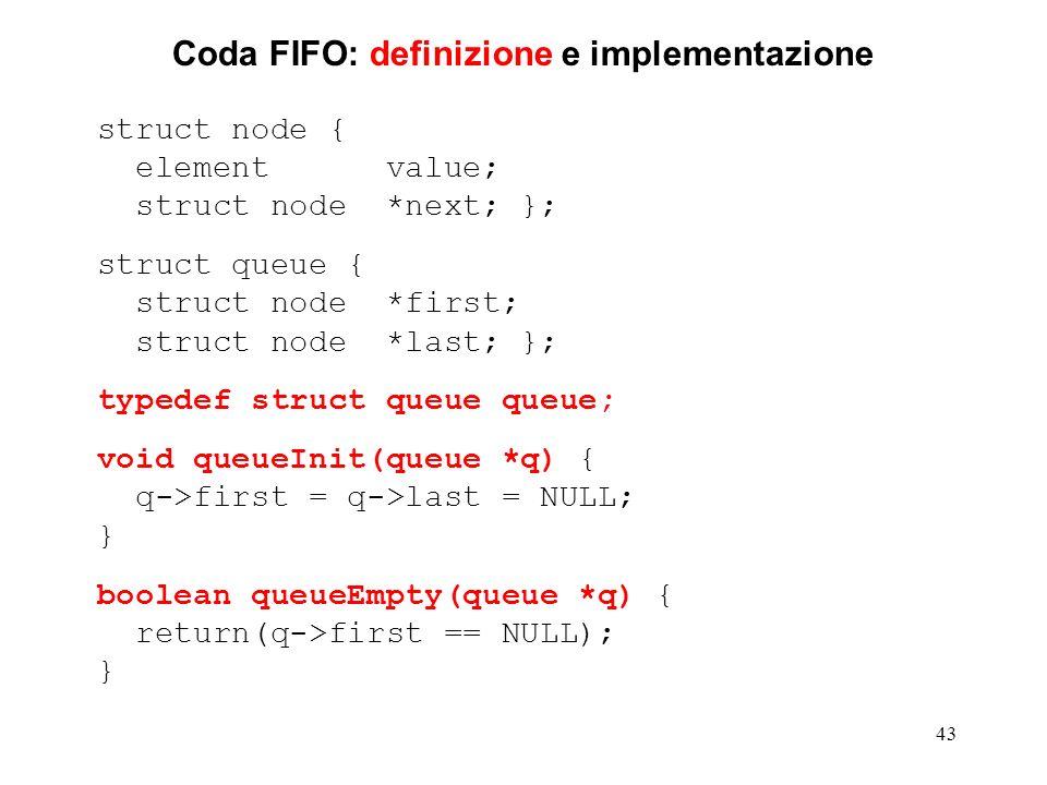 Coda FIFO: definizione e implementazione