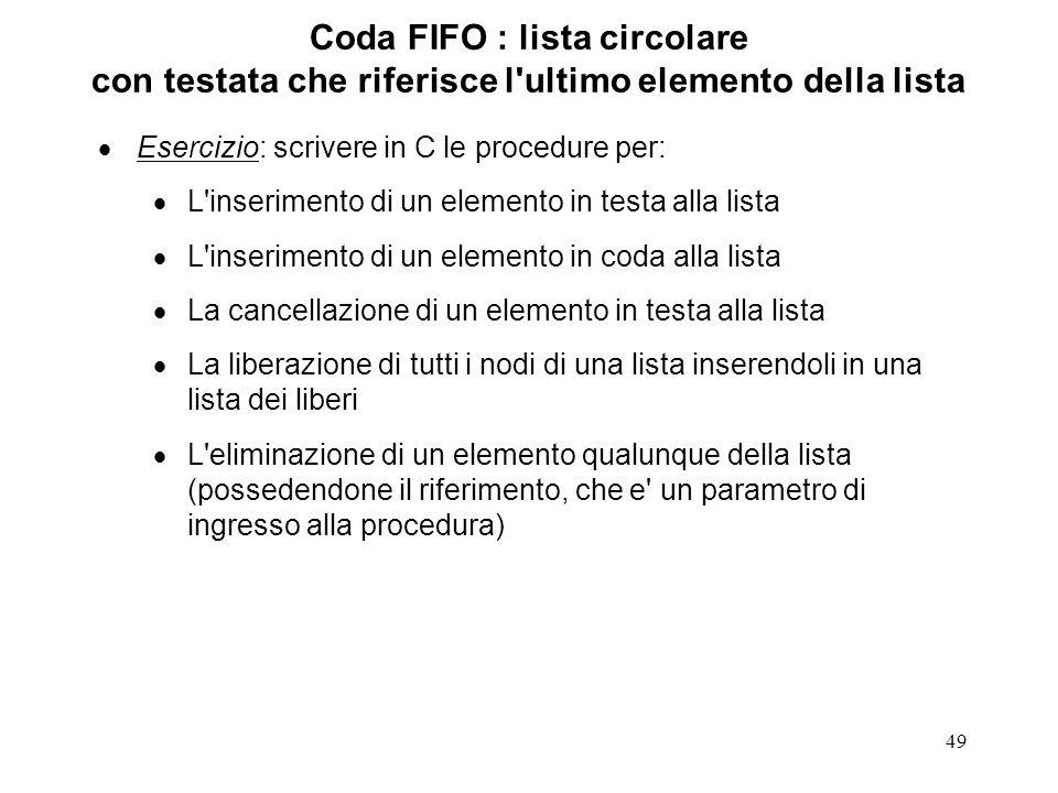 Coda FIFO : lista circolare con testata che riferisce l ultimo elemento della lista