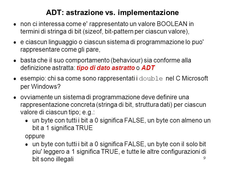 ADT: astrazione vs. implementazione