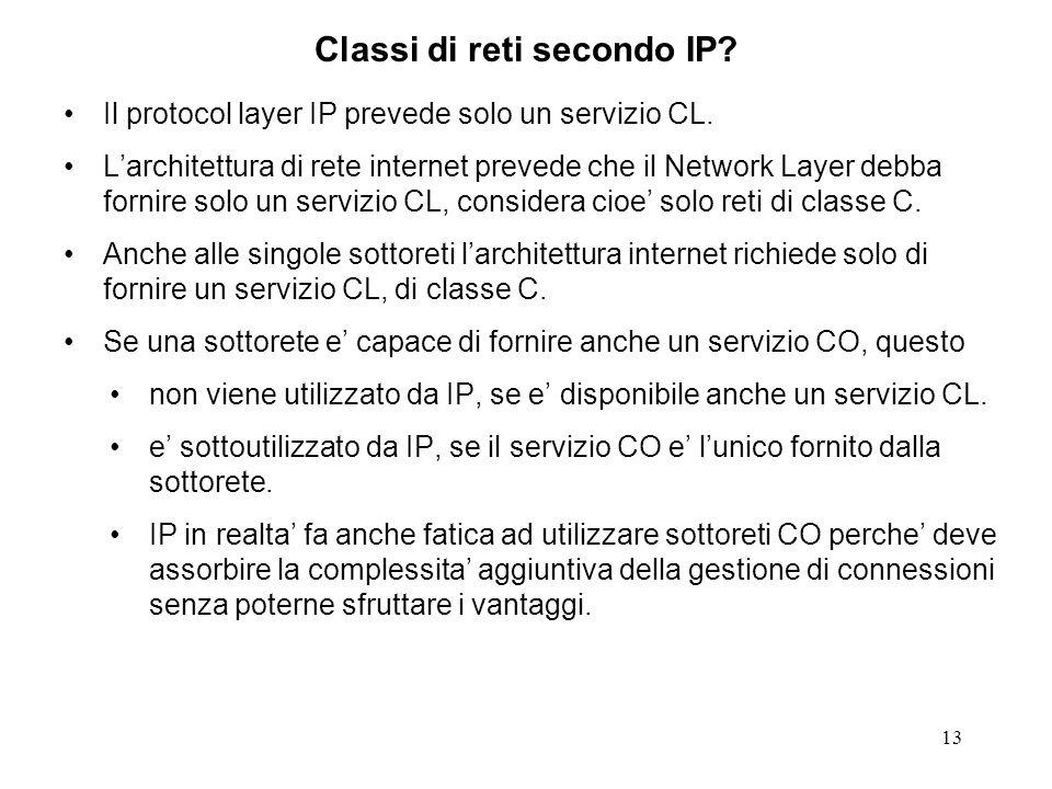 Classi di reti secondo IP