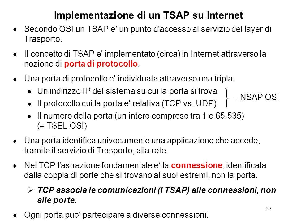 Implementazione di un TSAP su Internet