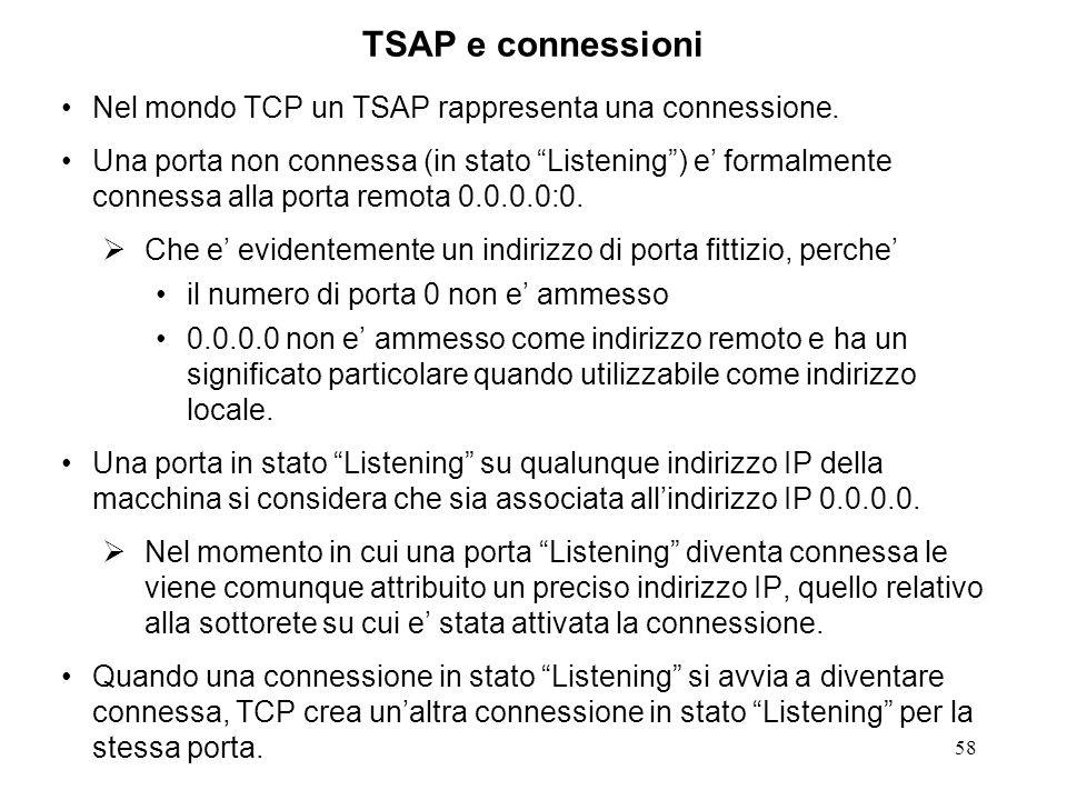 TSAP e connessioni Nel mondo TCP un TSAP rappresenta una connessione.