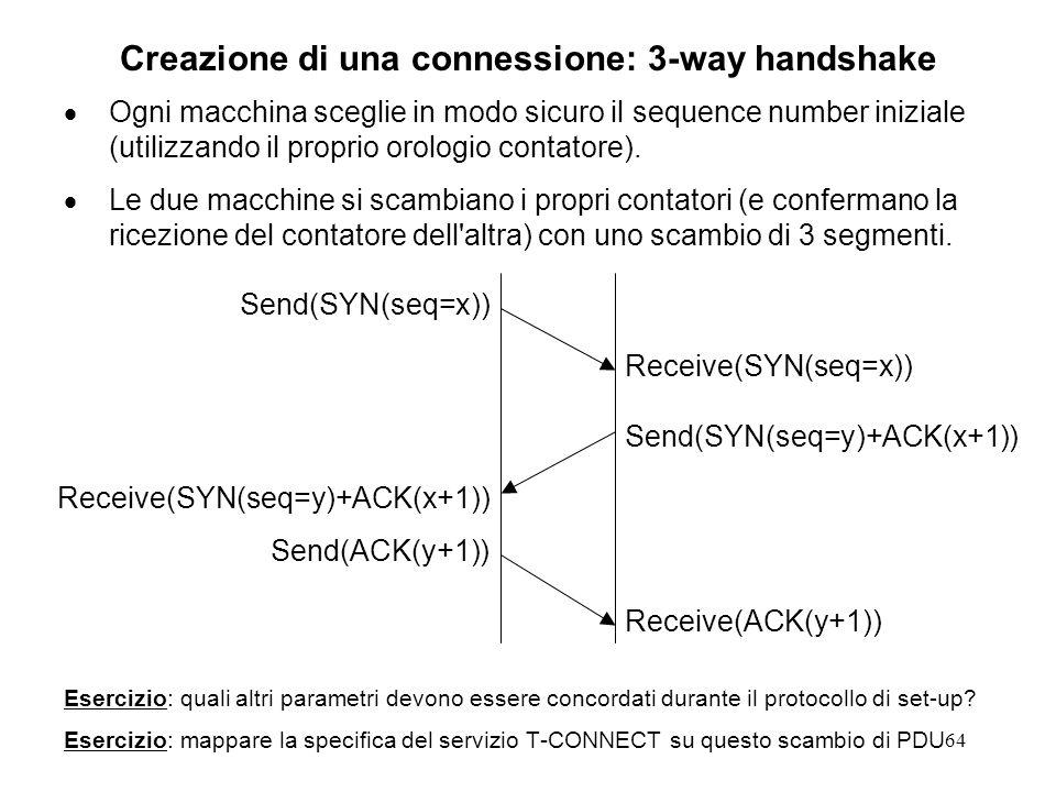 Creazione di una connessione: 3-way handshake