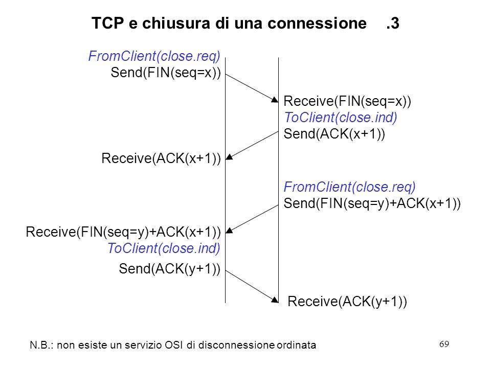 TCP e chiusura di una connessione .3