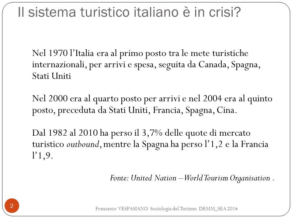 Il sistema turistico italiano è in crisi