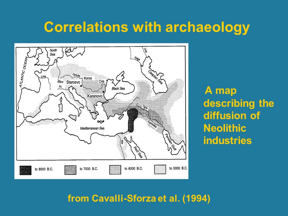 Correlations with archaeology
