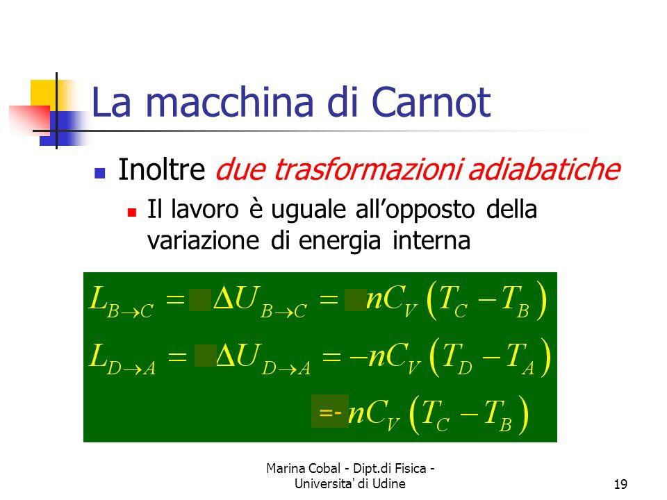 Marina Cobal - Dipt.di Fisica - Universita di Udine