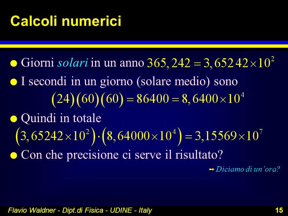 Calcoli numerici Giorni solari in un anno