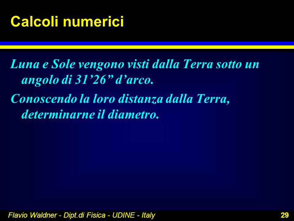 Calcoli numerici Luna e Sole vengono visti dalla Terra sotto un angolo di 31'26 d'arco.