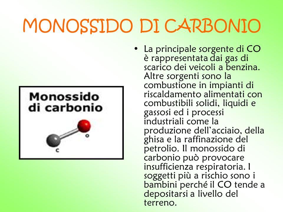 MONOSSIDO DI CARBONIO