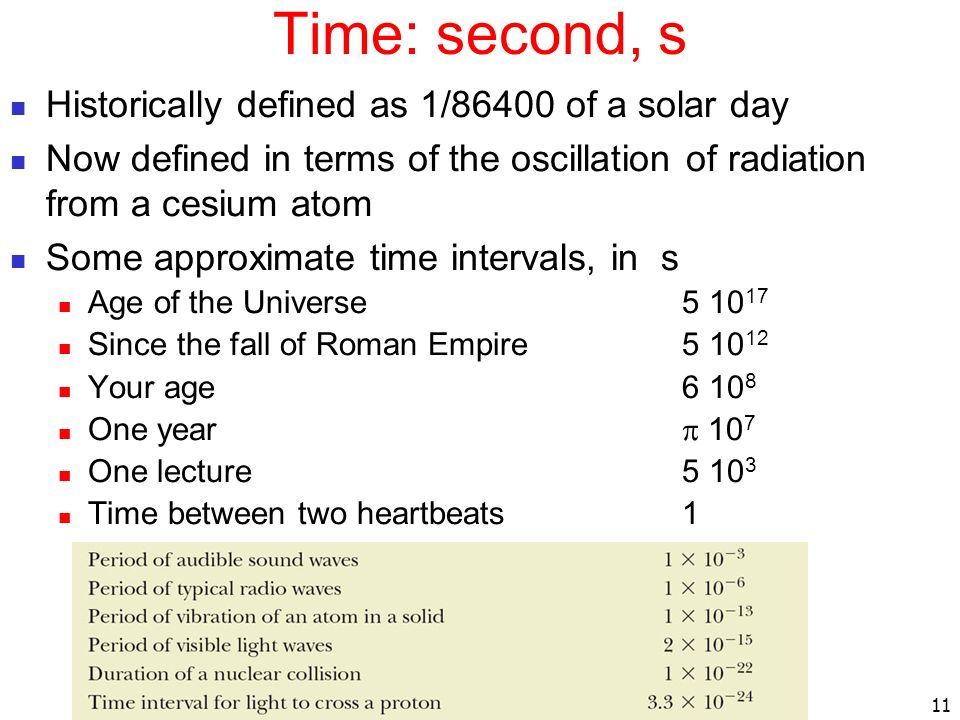 Time: second, s Historically defined as 1/86400 of a solar day