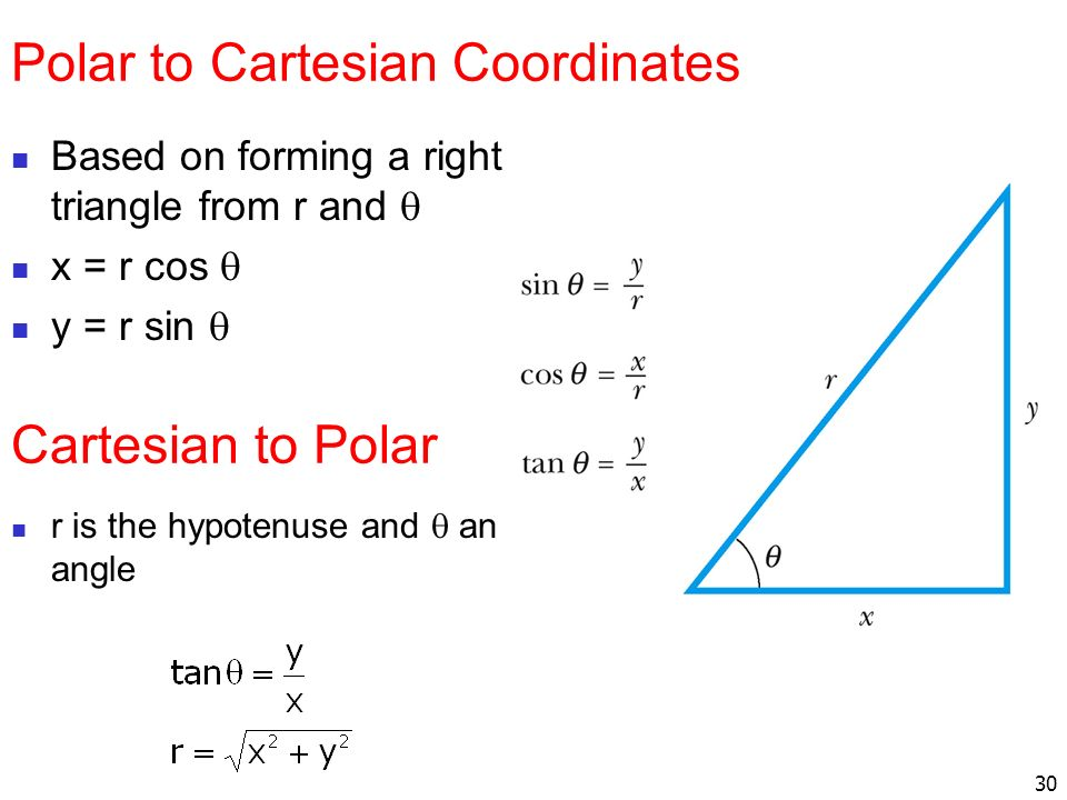 Polar to Cartesian Coordinates