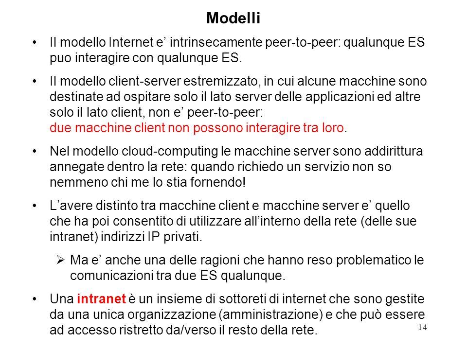 Modelli Il modello Internet e' intrinsecamente peer-to-peer: qualunque ES puo interagire con qualunque ES.