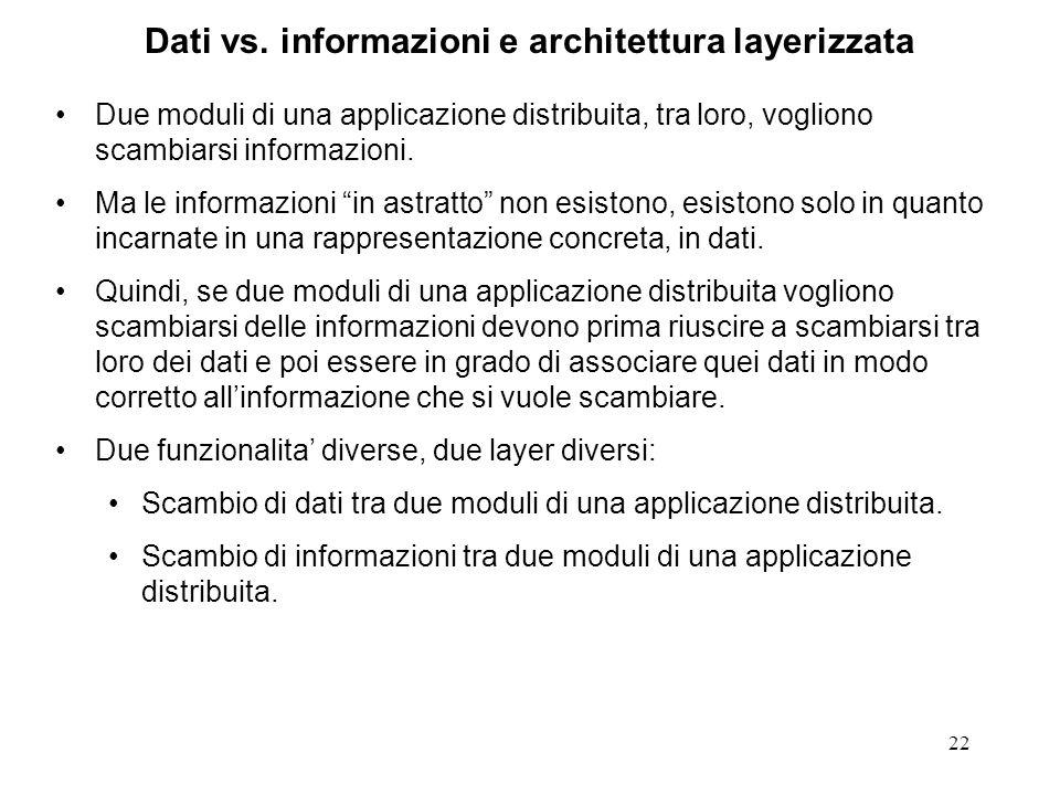Dati vs. informazioni e architettura layerizzata