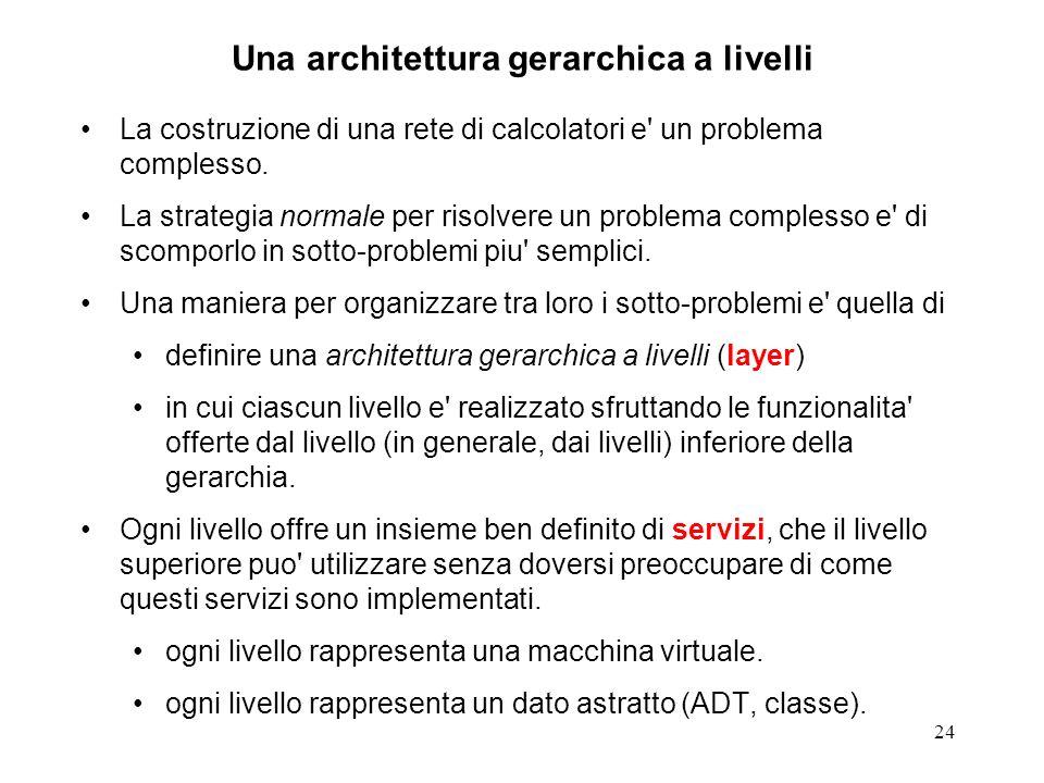 Una architettura gerarchica a livelli